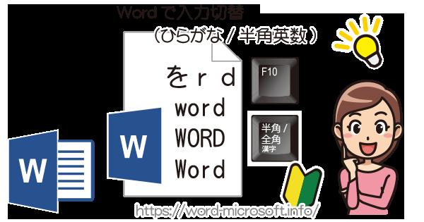 Word(ワード)でアルファベットを入力する