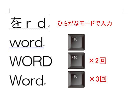 ファンクションキー[F10]で半角英数に変換する|Wordの使い方