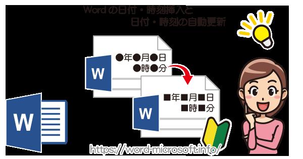Wprdファイル更新時に日付・時刻の自動更新設定